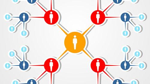 Módulo 1. La Industria del MLM: Historia y Futuro del Marketing Multinivel